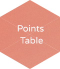 ISL Points Table API